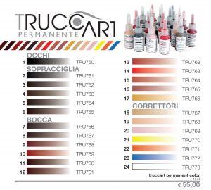 Pigmenti per trucco permanente - TruccArt